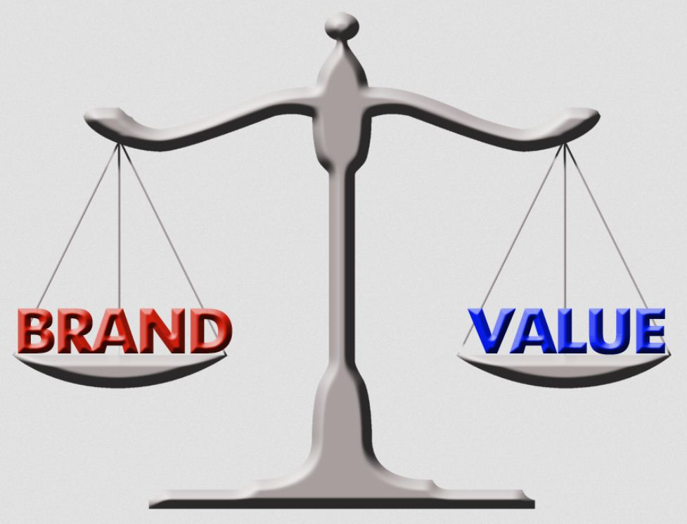 Định giá thương hiệu dủa doanh nghiệp